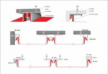 gergi tavan teknik bilgileri ve detayları
